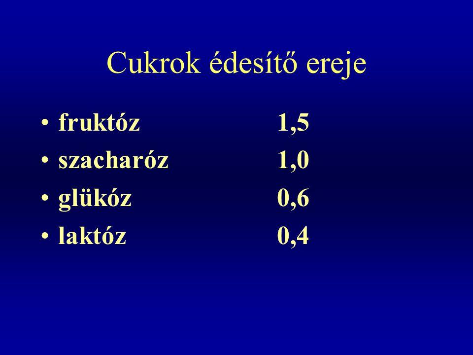 Cukrok édesítő ereje fruktóz 1,5 szacharóz 1,0 glükóz 0,6 laktóz 0,4
