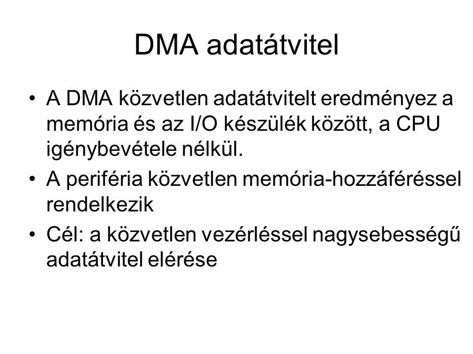 DMA adatátvitel A DMA közvetlen adatátvitelt eredményez a memória és az I/O készülék között, a CPU igénybevétele nélkül.