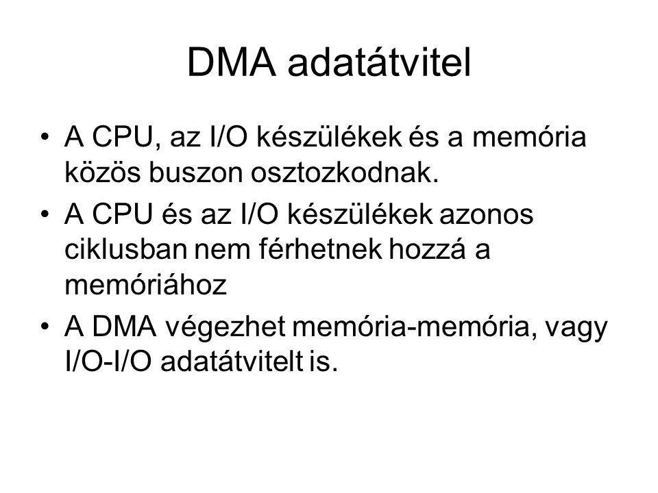 DMA adatátvitel A CPU, az I/O készülékek és a memória közös buszon osztozkodnak.