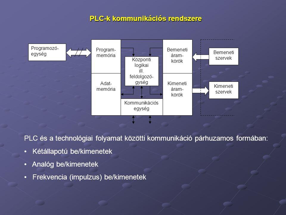 PLC-k kommunikációs rendszere