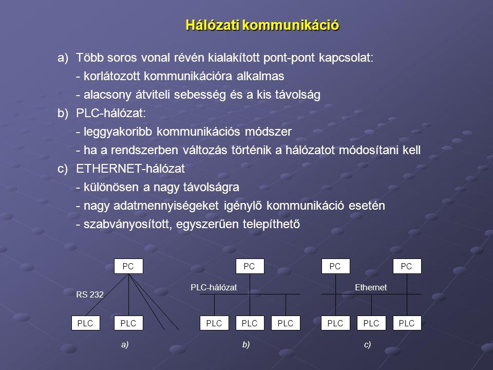Hálózati kommunikáció