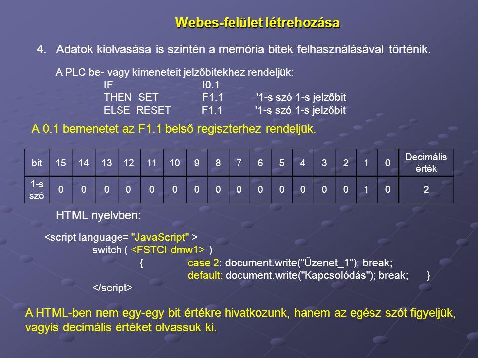 Webes-felület létrehozása