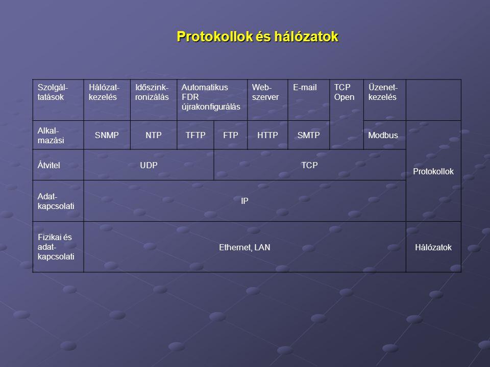 Protokollok és hálózatok