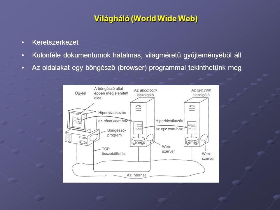 Világháló (World Wide Web)