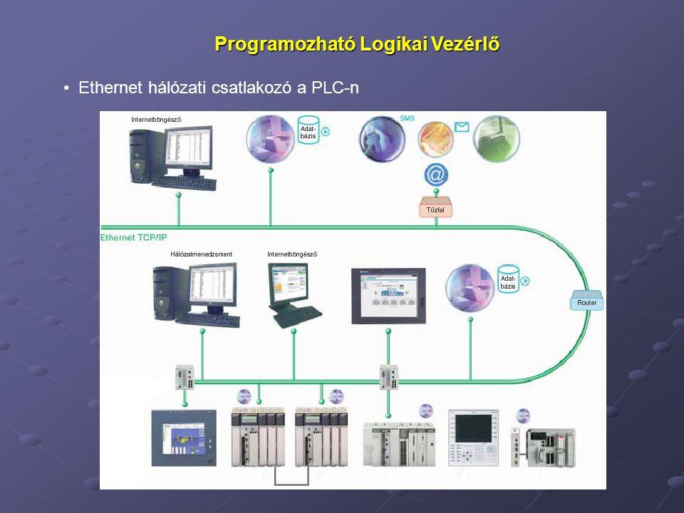Programozható Logikai Vezérlő