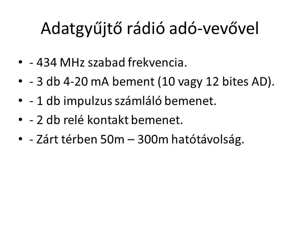 Adatgyűjtő rádió adó-vevővel
