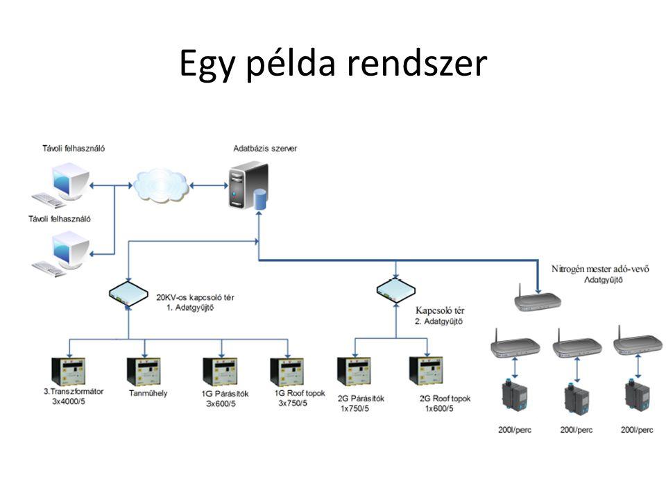 Egy példa rendszer