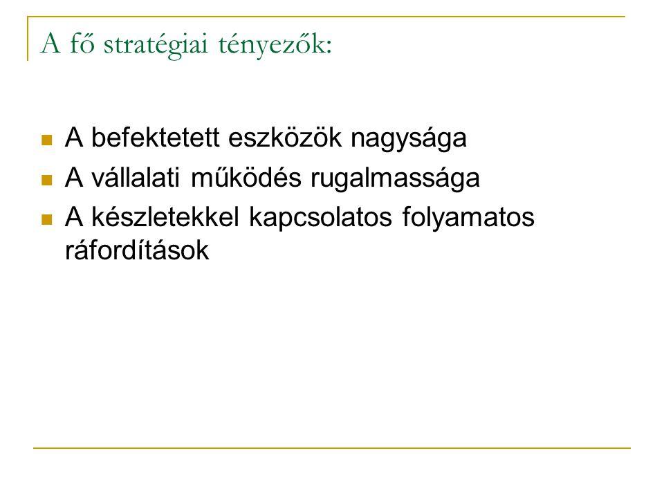 A fő stratégiai tényezők: