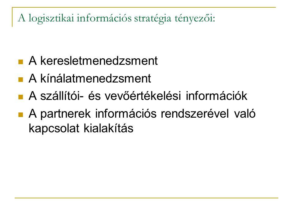A logisztikai információs stratégia tényezői: