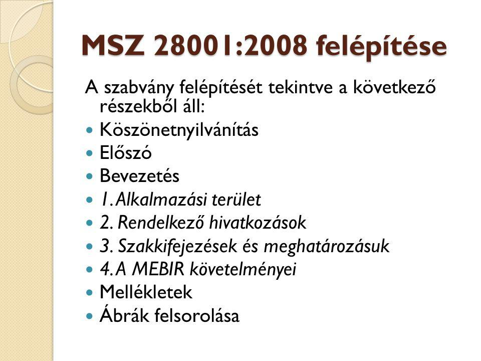 MSZ 28001:2008 felépítése A szabvány felépítését tekintve a következő részekből áll: Köszönetnyilvánítás.