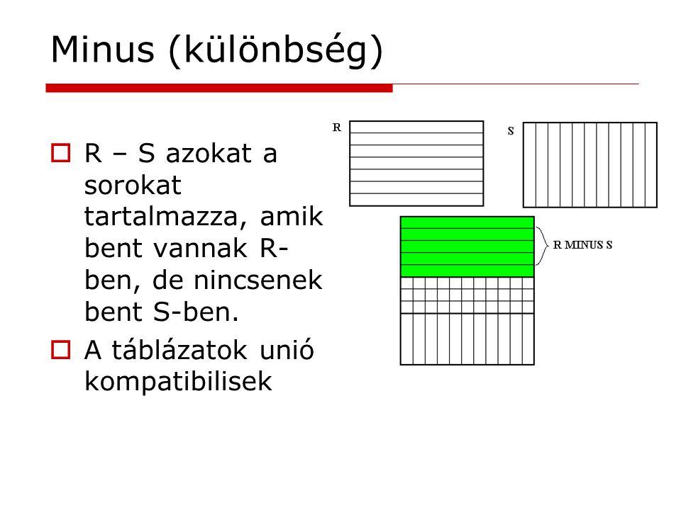 Minus (különbség) R – S azokat a sorokat tartalmazza, amik bent vannak R-ben, de nincsenek bent S-ben.