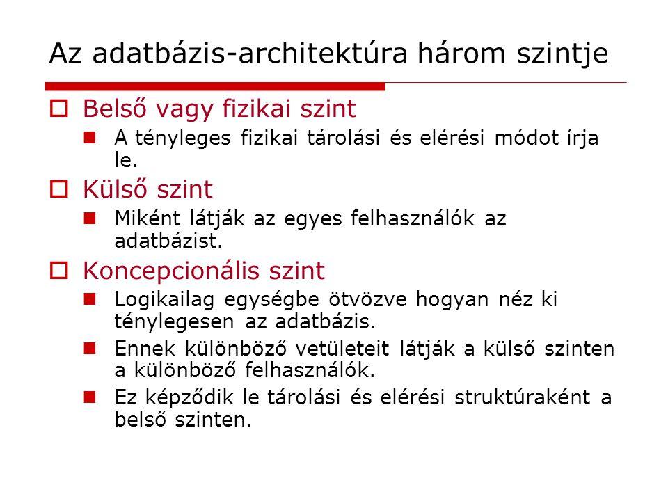 Az adatbázis-architektúra három szintje