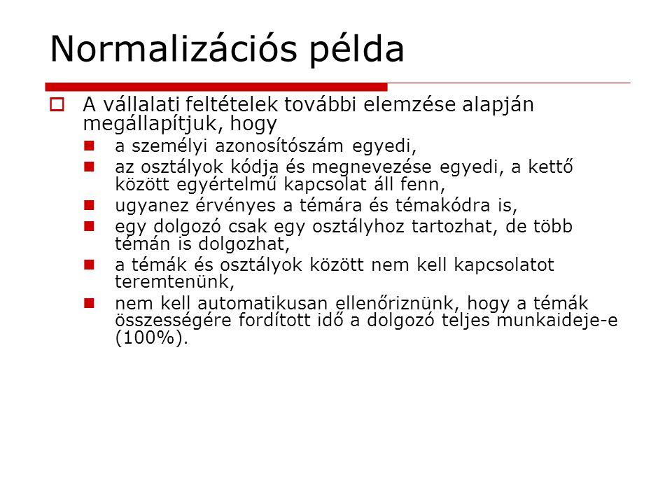 Normalizációs példa A vállalati feltételek további elemzése alapján megállapítjuk, hogy. a személyi azonosítószám egyedi,
