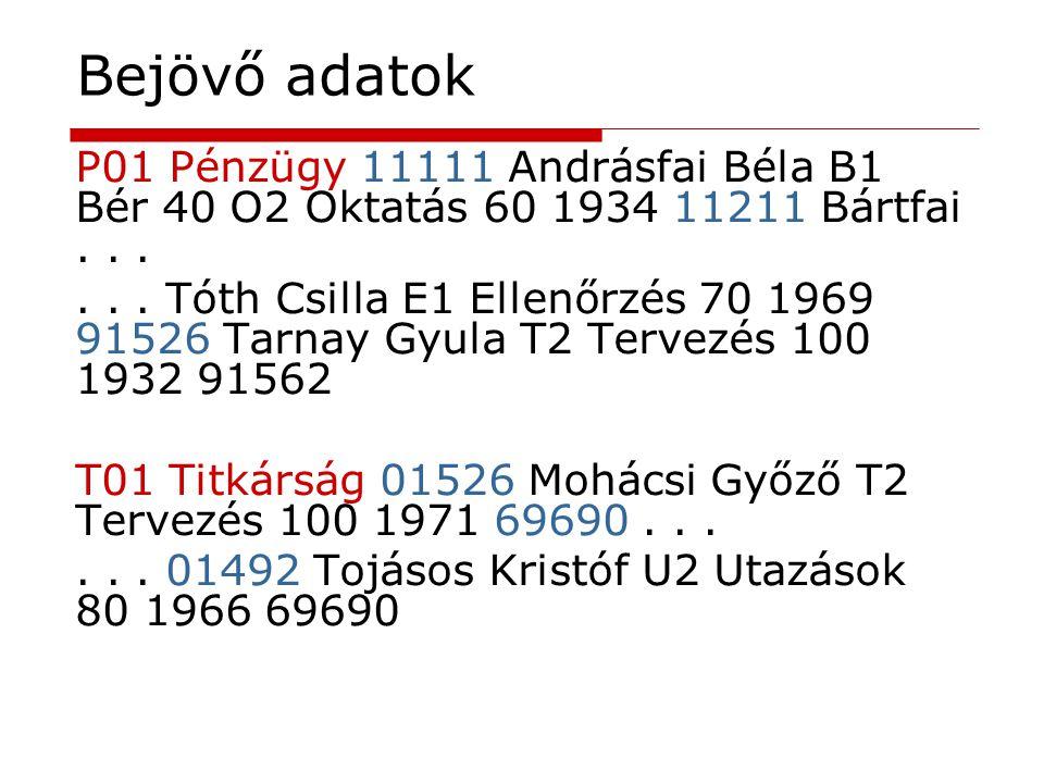 Bejövő adatok P01 Pénzügy 11111 Andrásfai Béla B1 Bér 40 O2 Oktatás 60 1934 11211 Bártfai . . .