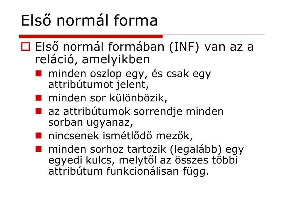 Első normál forma Első normál formában (INF) van az a reláció, amelyikben. minden oszlop egy, és csak egy attribútumot jelent,