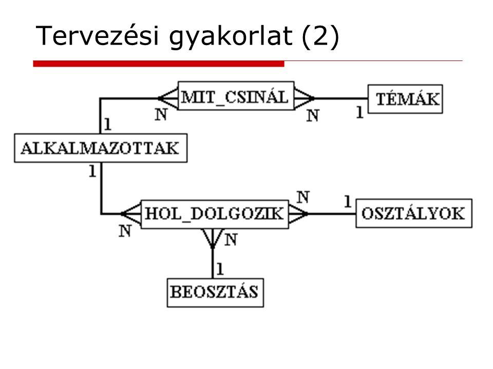 Tervezési gyakorlat (2)