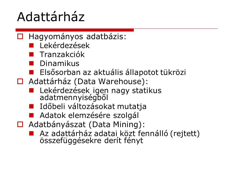 Adattárház Hagyományos adatbázis: Adattárház (Data Warehouse):
