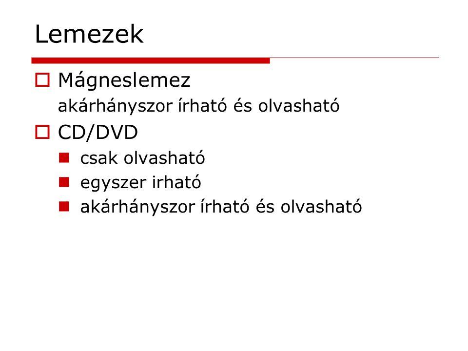 Lemezek Mágneslemez CD/DVD akárhányszor írható és olvasható