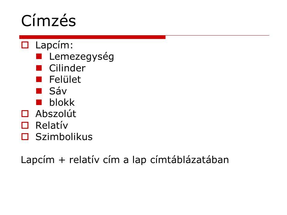 Címzés Lapcím: Lemezegység Cilinder Felület Sáv blokk Abszolút Relatív