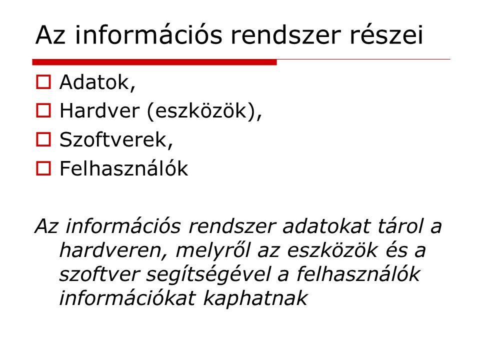 Az információs rendszer részei