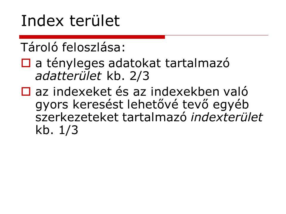 Index terület Tároló feloszlása: