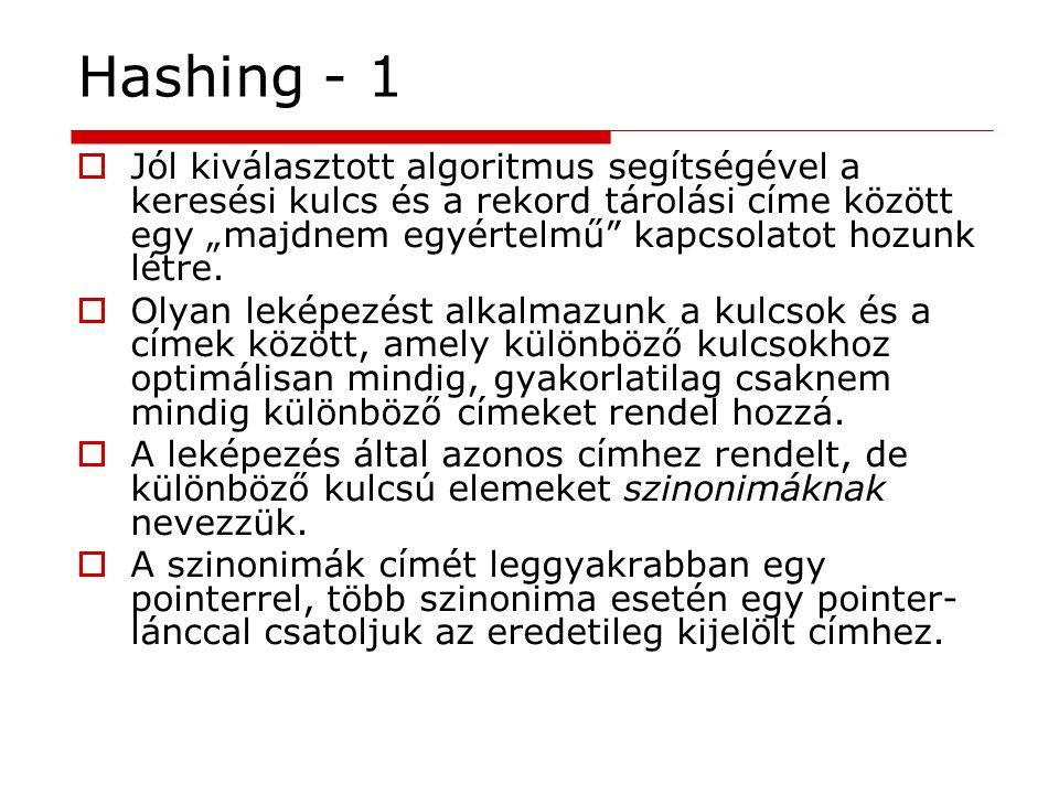 Hashing - 1