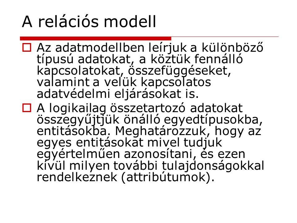 A relációs modell