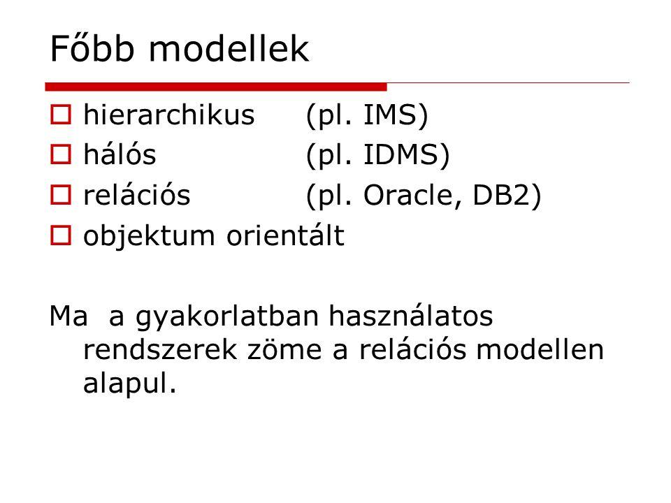 Főbb modellek hierarchikus (pl. IMS) hálós (pl. IDMS)