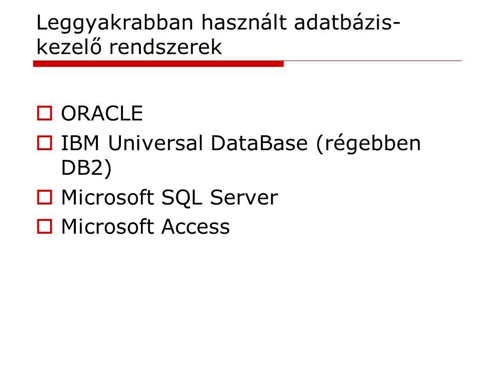 Leggyakrabban használt adatbázis-kezelő rendszerek