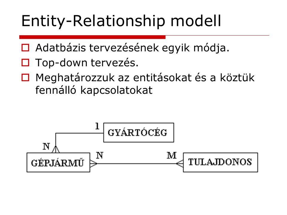 Entity-Relationship modell