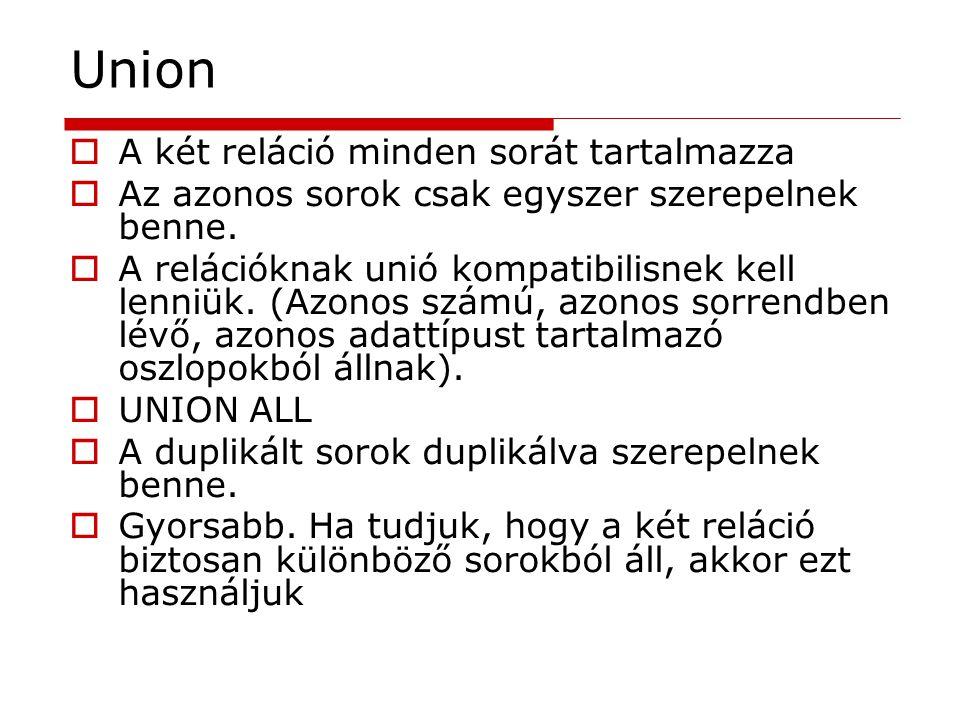 Union A két reláció minden sorát tartalmazza