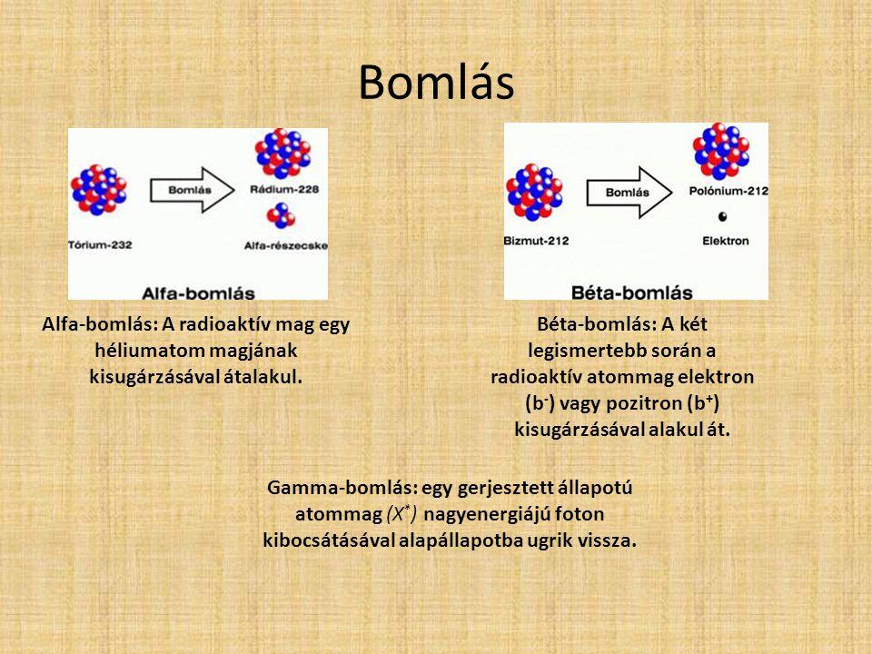 Bomlás Alfa-bomlás: A radioaktív mag egy héliumatom magjának kisugárzásával átalakul.