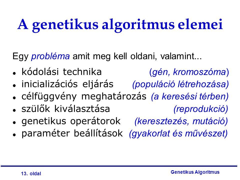 A genetikus algoritmus elemei