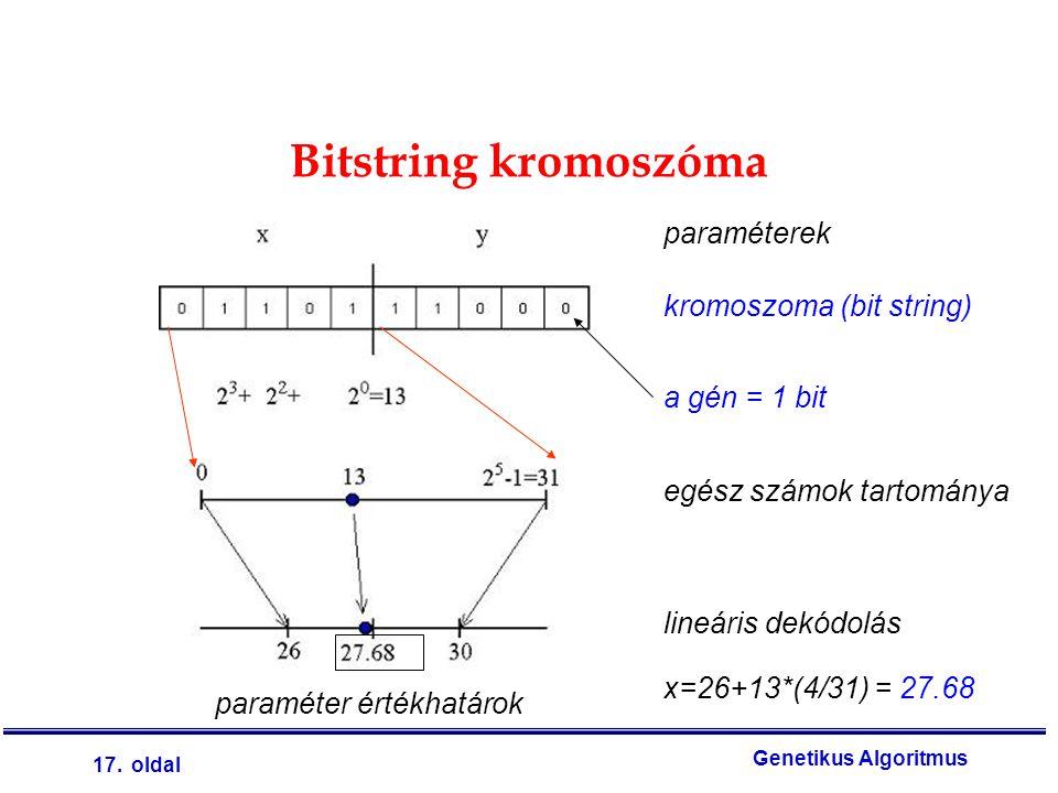 Bitstring kromoszóma paraméterek kromoszoma (bit string) a gén = 1 bit