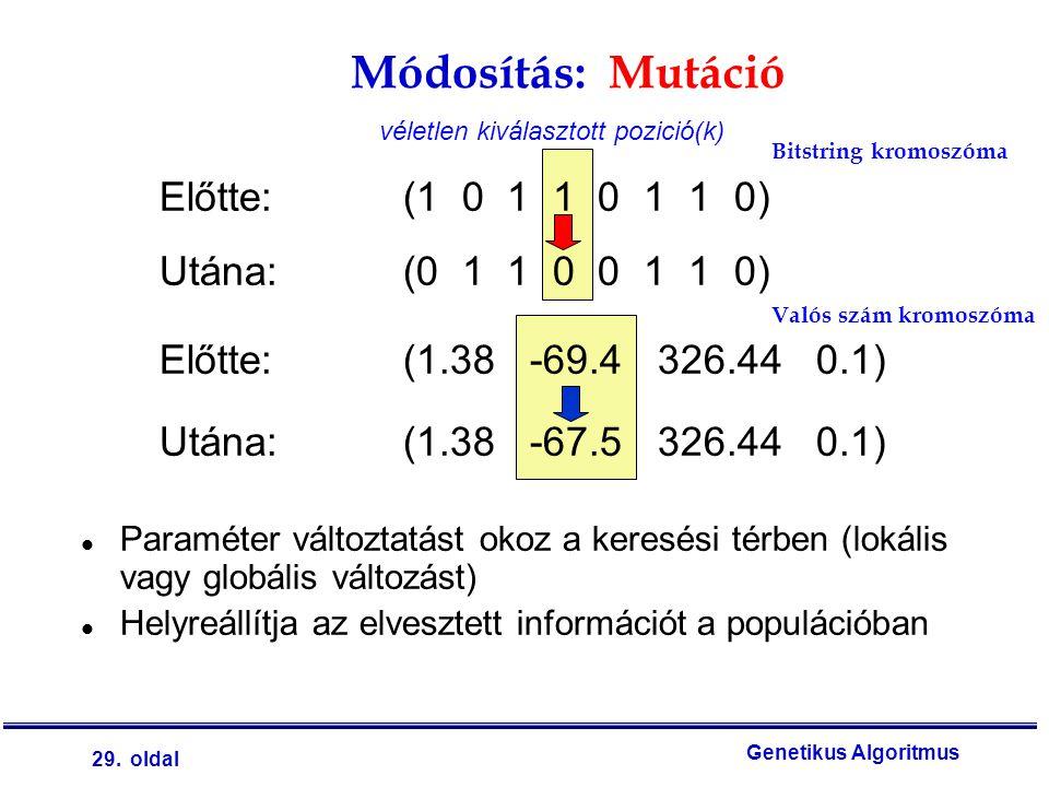Módosítás: Mutáció Előtte: (1 0 1 1 0 1 1 0) Utána: (0 1 1 0 0 1 1 0)