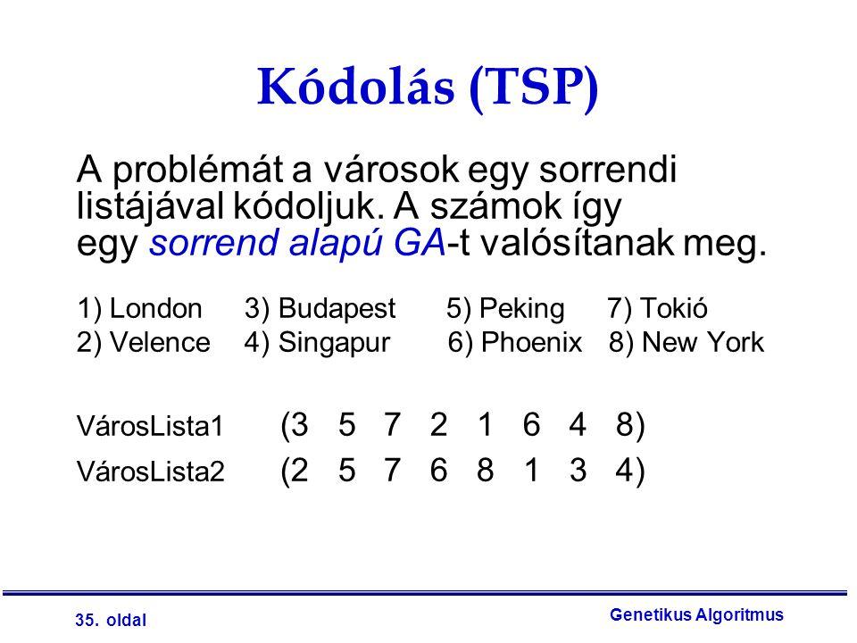 Kódolás (TSP) A problémát a városok egy sorrendi