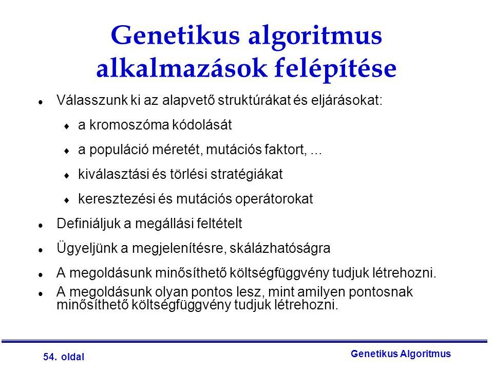 Genetikus algoritmus alkalmazások felépítése