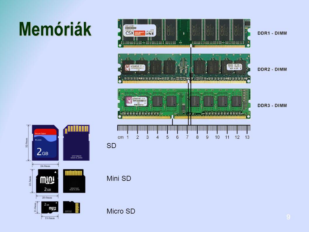 Memóriák SD Mini SD Micro SD
