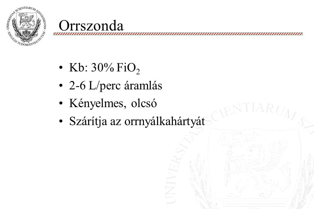 Orrszonda Kb: 30% FiO2 2-6 L/perc áramlás Kényelmes, olcsó
