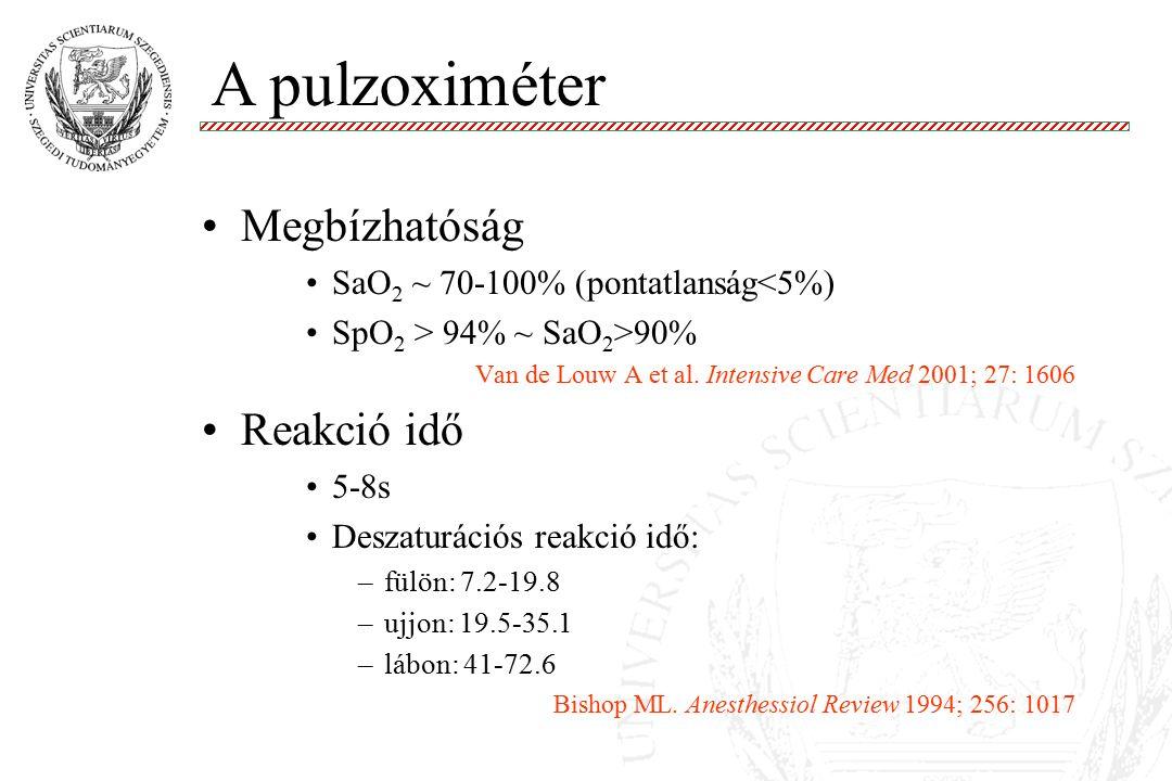 A pulzoximéter Megbízhatóság Reakció idő