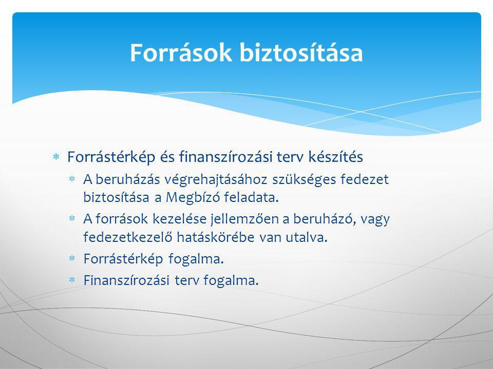 Források biztosítása Forrástérkép és finanszírozási terv készítés