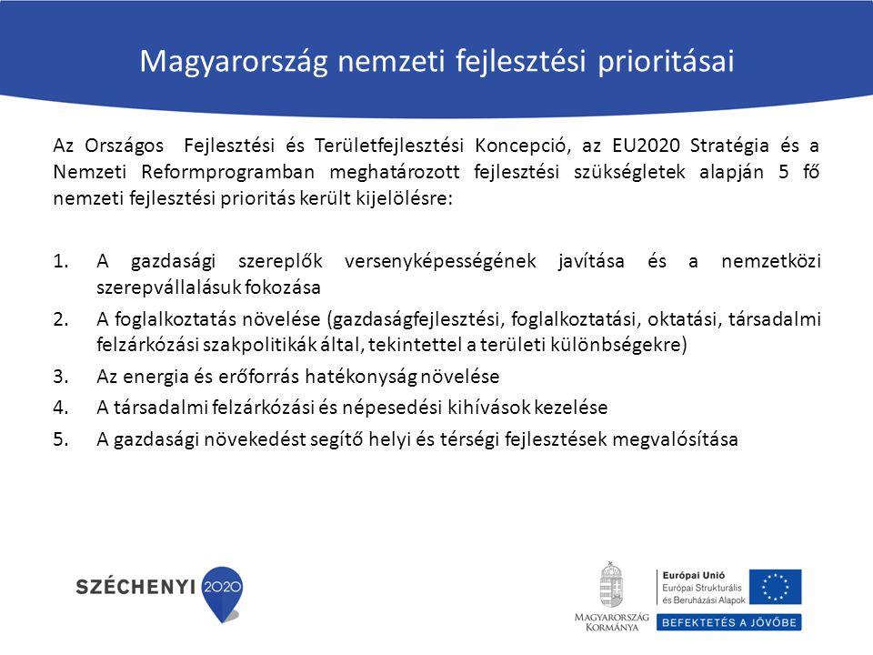 Magyarország nemzeti fejlesztési prioritásai