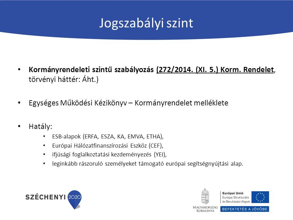 Jogszabályi szint Kormányrendeleti szintű szabályozás (272/2014. (XI. 5.) Korm. Rendelet, törvényi háttér: Áht.)