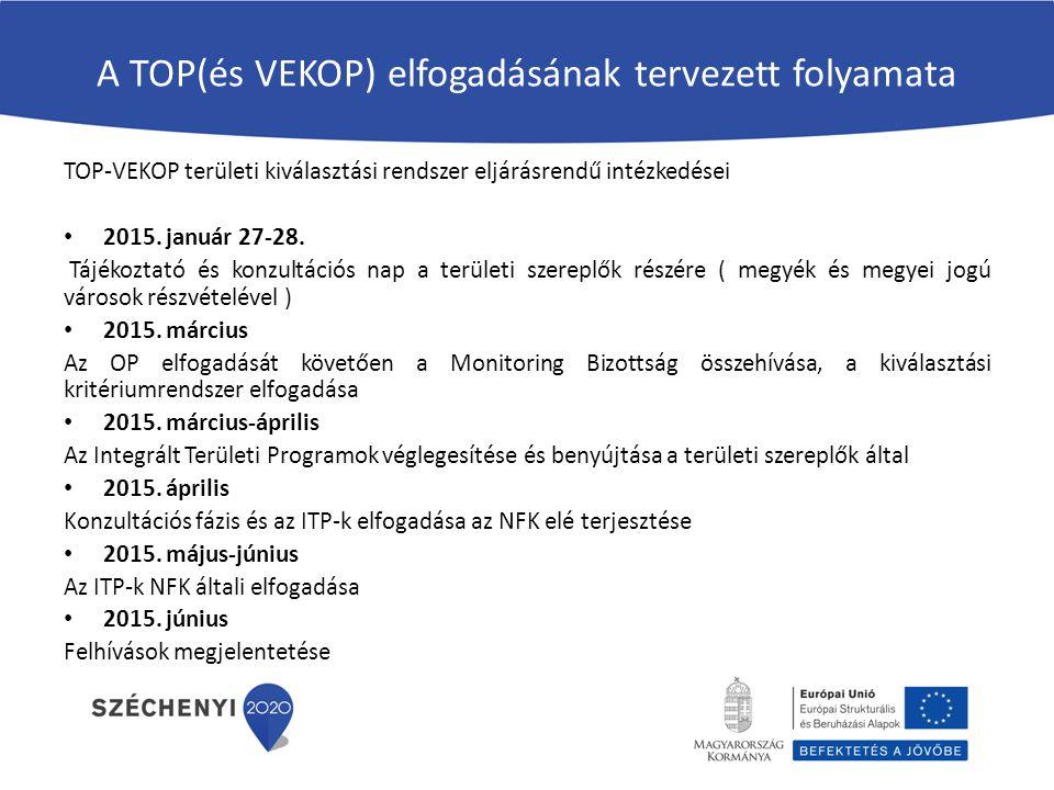 A TOP(és VEKOP) elfogadásának tervezett folyamata