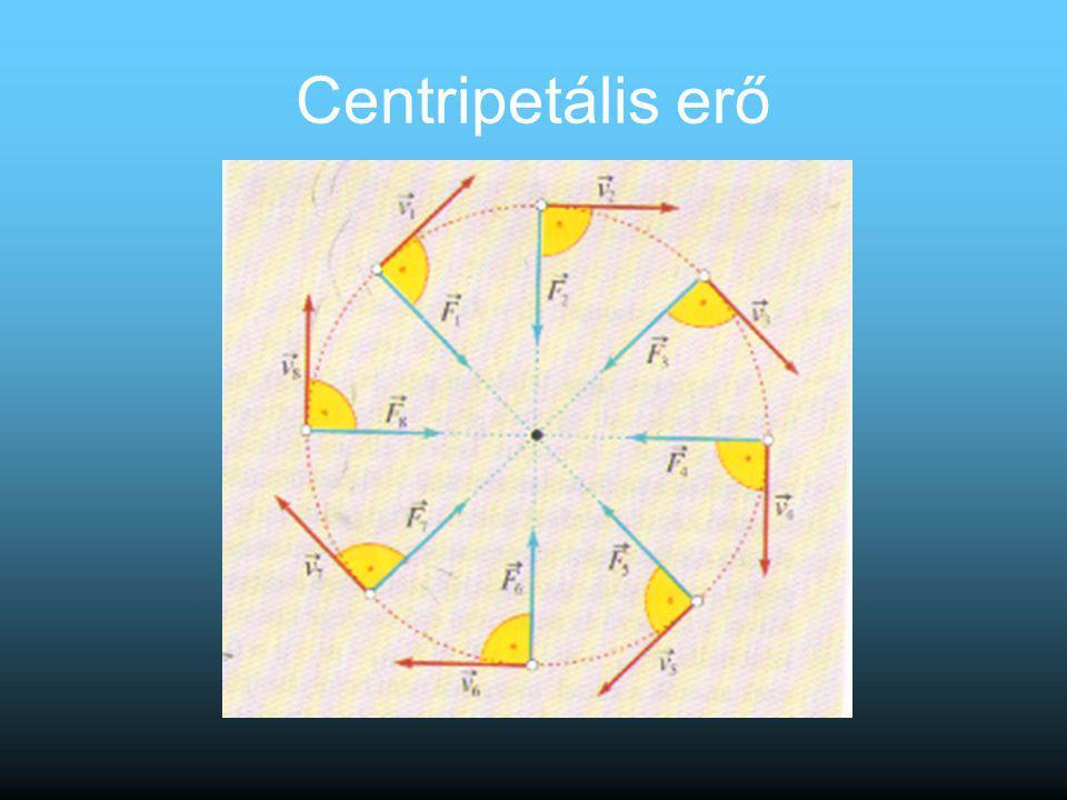 Centripetális erő