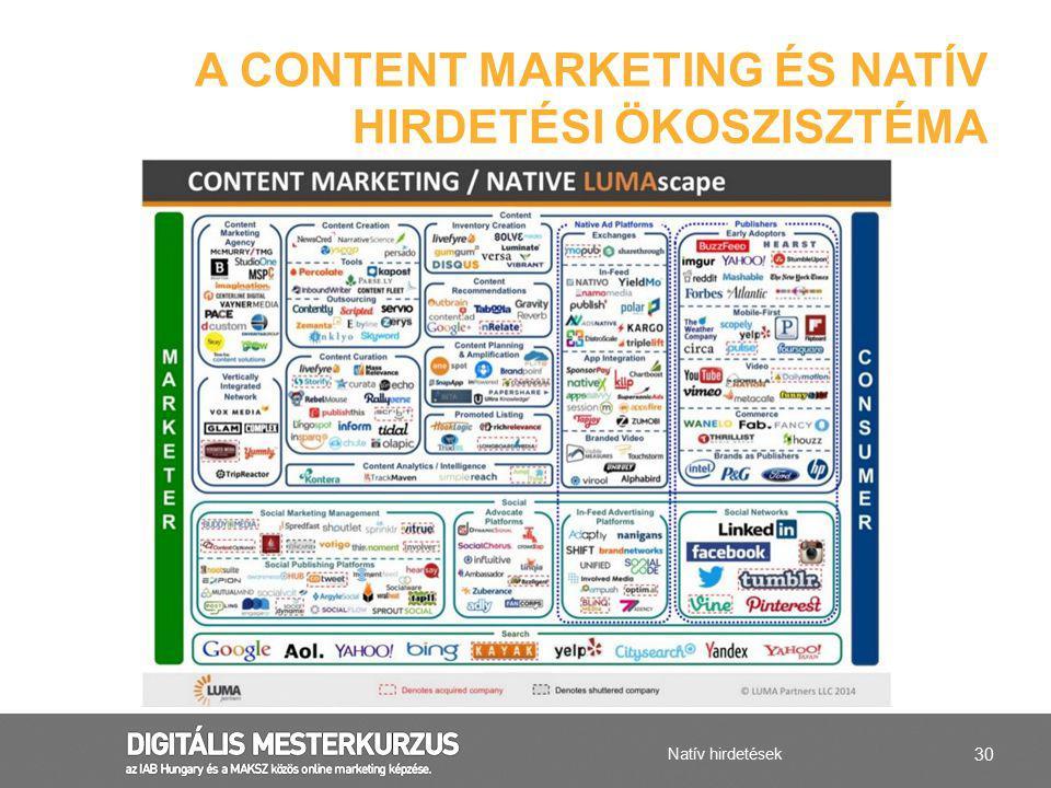 A content marketing és natív hirdetési ökoszisztéma