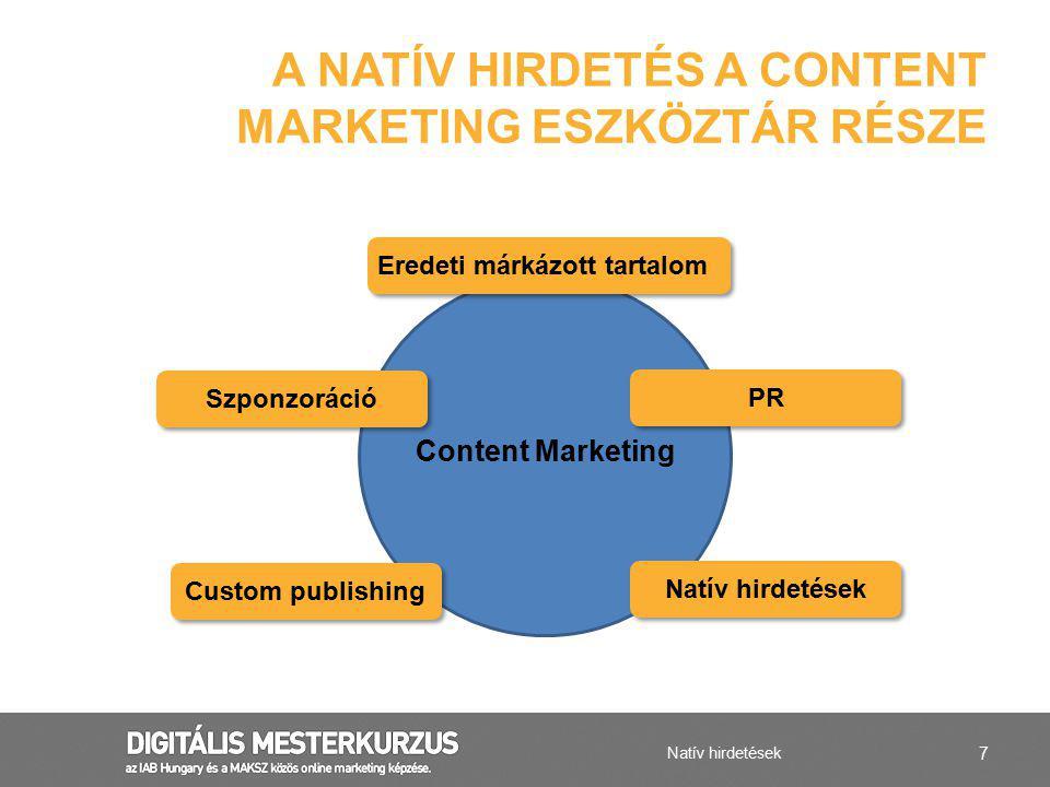 A natív hirdetés a Content marketing eszköztár része