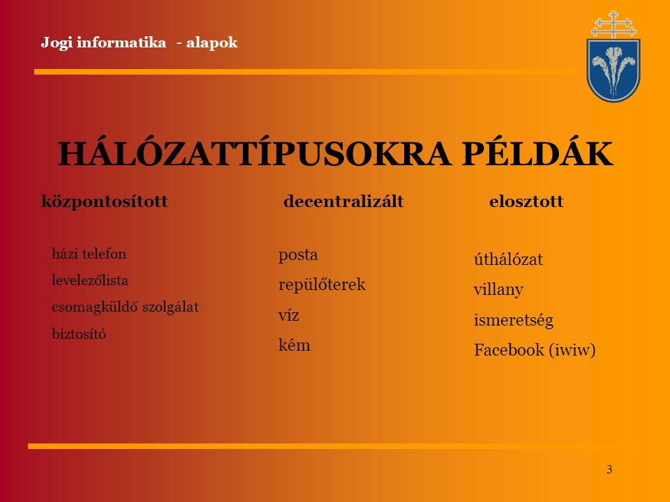 HÁLÓZATTÍPUSOKRA PÉLDÁK