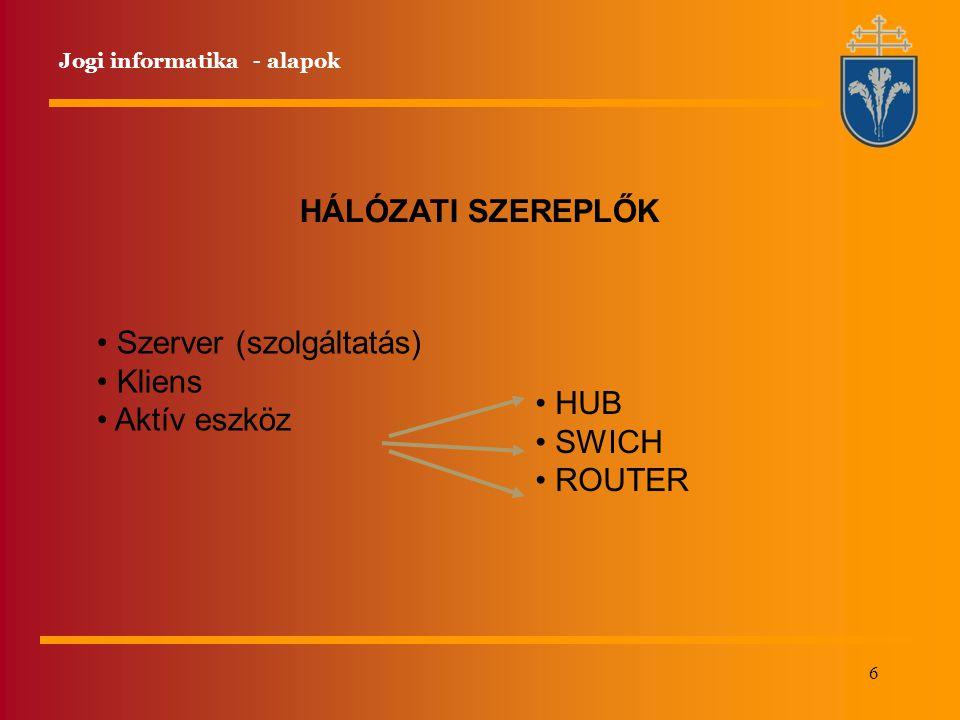 Szerver (szolgáltatás) Kliens Aktív eszköz HUB SWICH ROUTER