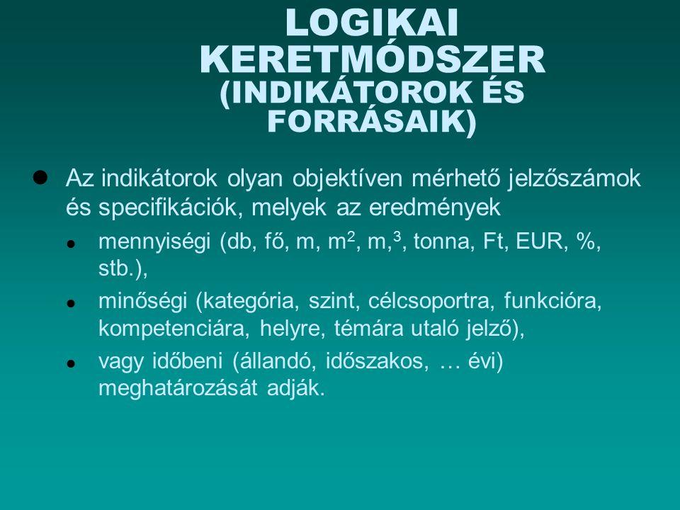 LOGIKAI KERETMÓDSZER (INDIKÁTOROK ÉS FORRÁSAIK)